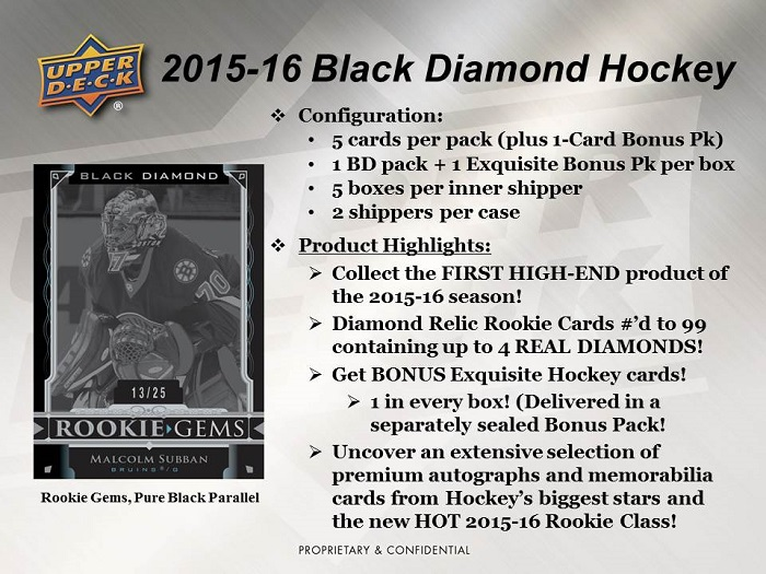15-16 Upper Deck Black Diamond Product Image Page 1