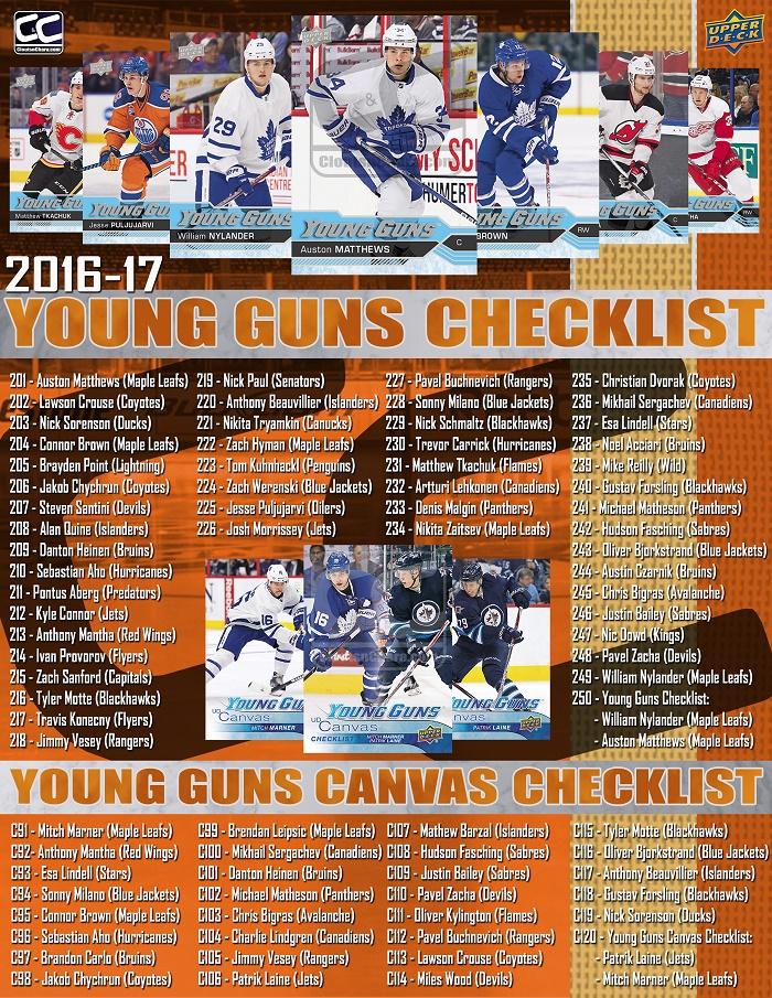 2016-17 Upper Deck Series 1 Young Guns Checklist